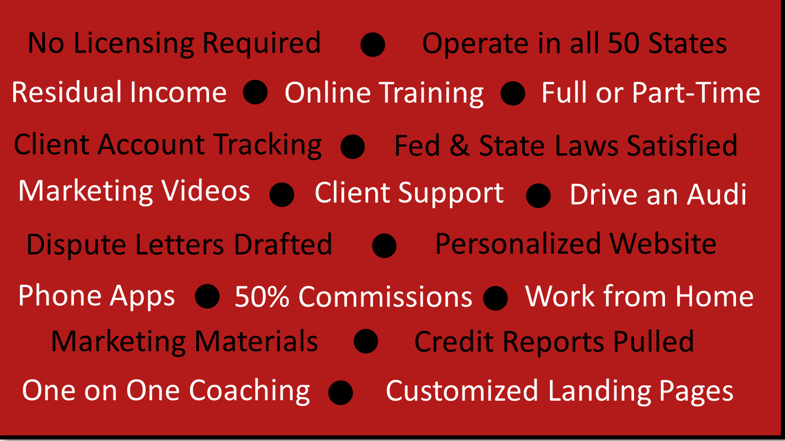 Credit Repair Business Opportunity
